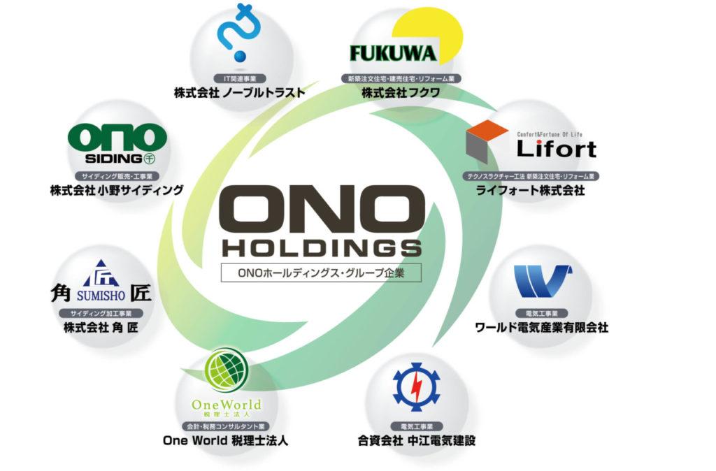 ONOホールディングス(株)